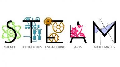 Graphic showing the elements of Science, Tech, Electronics, Art and Math.