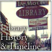 Library History and Timeline